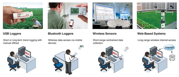 pilihan-data-logger