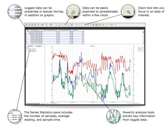 software-hobo-data-logger