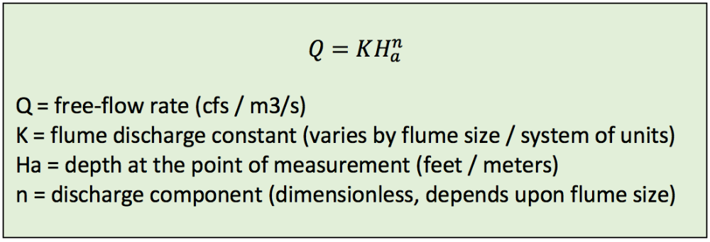 general-parshall-flume-free-flow-discharge-equation@2x