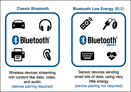 bluetooth_0
